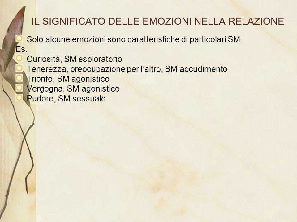 IL SIGNIFICATO DELLE EMOZIONI NELLA RELAZIONE Solo alcune emozioni sono caratteristiche di particolari SM. Es. Curiosità, SM esploratorio Tenerezza, p