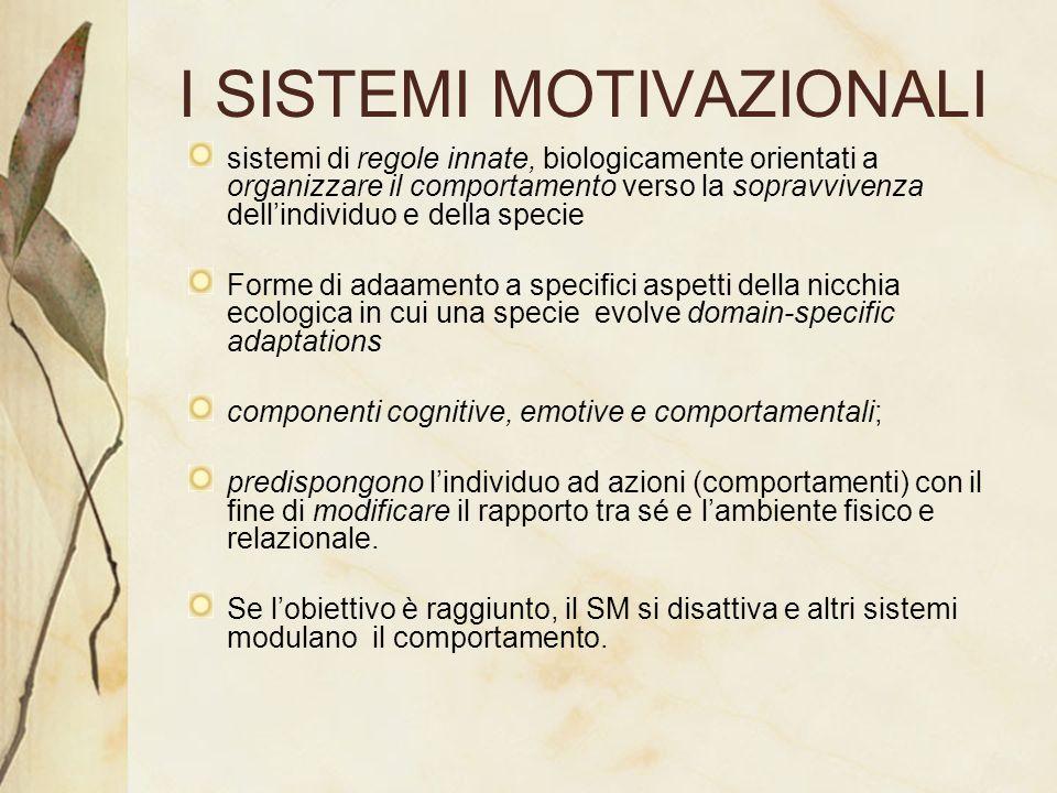 I SISTEMI MOTIVAZIONALI sistemi di regole innate, biologicamente orientati a organizzare il comportamento verso la sopravvivenza dellindividuo e della