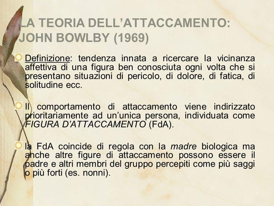LA TEORIA DELLATTACCAMENTO: JOHN BOWLBY (1969) Definizione: tendenza innata a ricercare la vicinanza affettiva di una figura ben conosciuta ogni volta