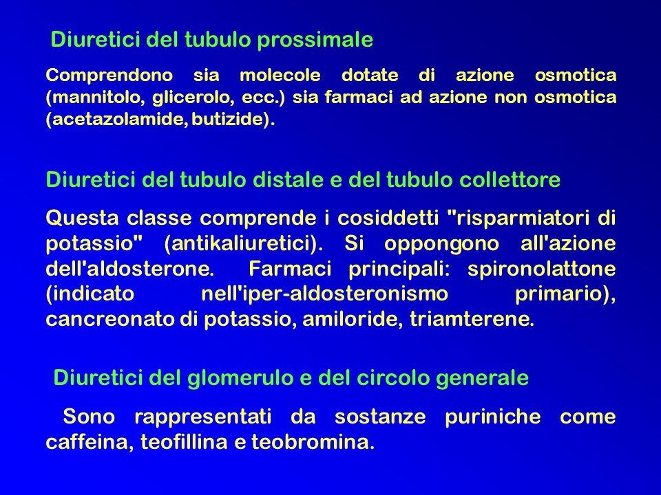 Diuretici del tubulo prossimale Comprendono sia molecole dotate di azione osmotica (mannitolo, glicerolo, ecc.) sia farmaci ad azione non osmotica (acetazolamide, butizide).