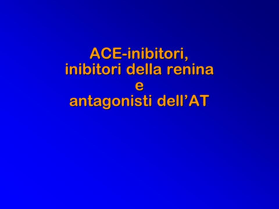ACE-inibitori, inibitori della renina e antagonisti dellAT