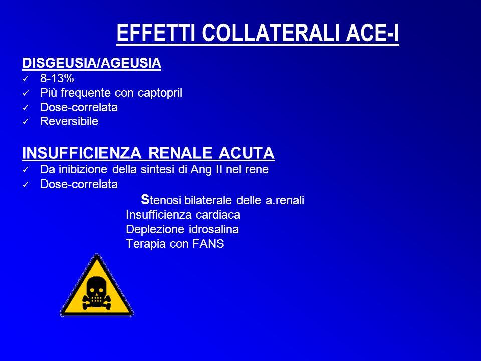 DISGEUSIA/AGEUSIA 8-13% Più frequente con captopril Dose-correlata Reversibile INSUFFICIENZA RENALE ACUTA Da inibizione della sintesi di Ang II nel rene Dose-correlata S tenosi bilaterale delle a.renali Insufficienza cardiaca Deplezione idrosalina Terapia con FANS EFFETTI COLLATERALI ACE-I