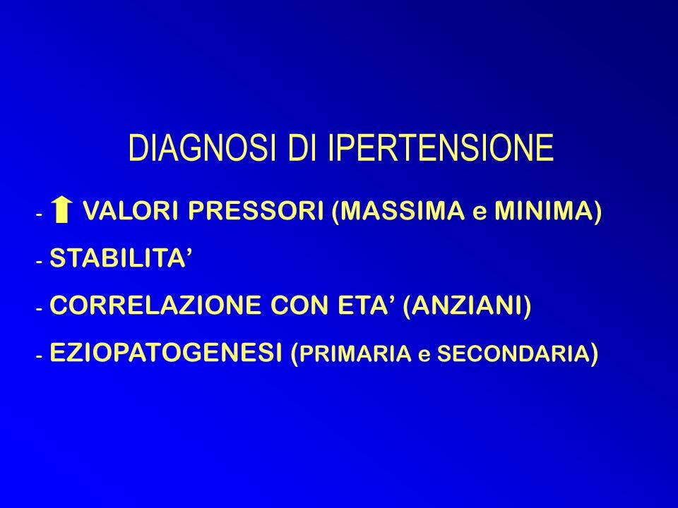 DIAGNOSI DI IPERTENSIONE - VALORI PRESSORI (MASSIMA e MINIMA) - STABILITA - CORRELAZIONE CON ETA (ANZIANI) - EZIOPATOGENESI ( PRIMARIA e SECONDARIA )