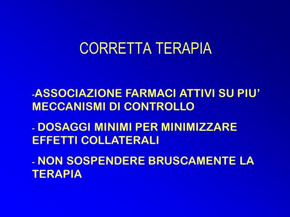 CORRETTA TERAPIA - ASSOCIAZIONE FARMACI ATTIVI SU PIU MECCANISMI DI CONTROLLO - DOSAGGI MINIMI PER MINIMIZZARE EFFETTI COLLATERALI - NON SOSPENDERE BRUSCAMENTE LA TERAPIA