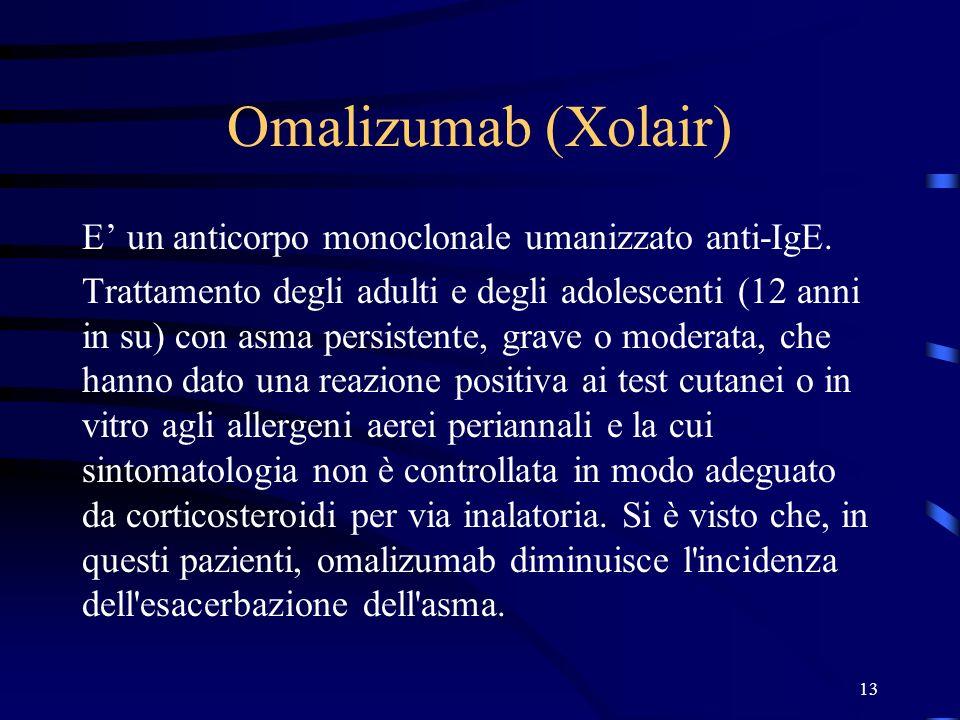 13 Omalizumab (Xolair) E un anticorpo monoclonale umanizzato anti-IgE. Trattamento degli adulti e degli adolescenti (12 anni in su) con asma persisten