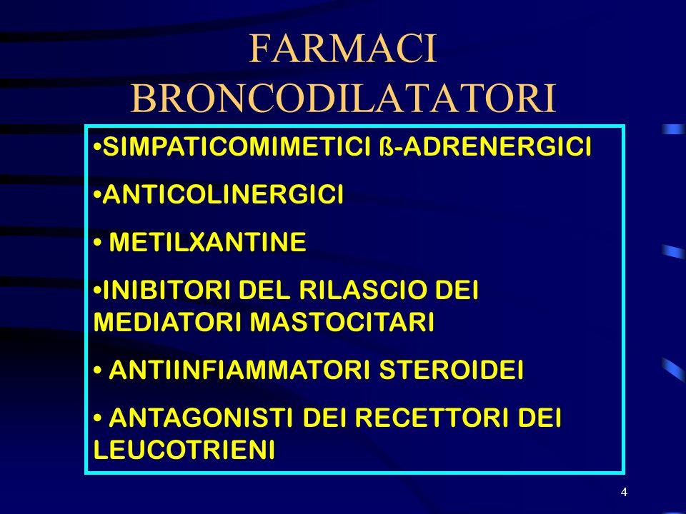 4 FARMACI BRONCODILATATORI SIMPATICOMIMETICI ß-ADRENERGICI ANTICOLINERGICI METILXANTINE INIBITORI DEL RILASCIO DEI MEDIATORI MASTOCITARI ANTIINFIAMMAT
