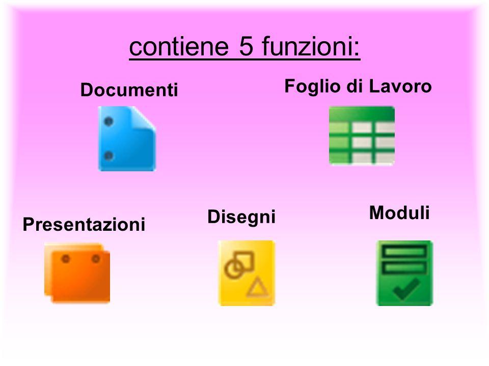 contiene 5 funzioni: Documenti Foglio di Lavoro Presentazioni Disegni Moduli