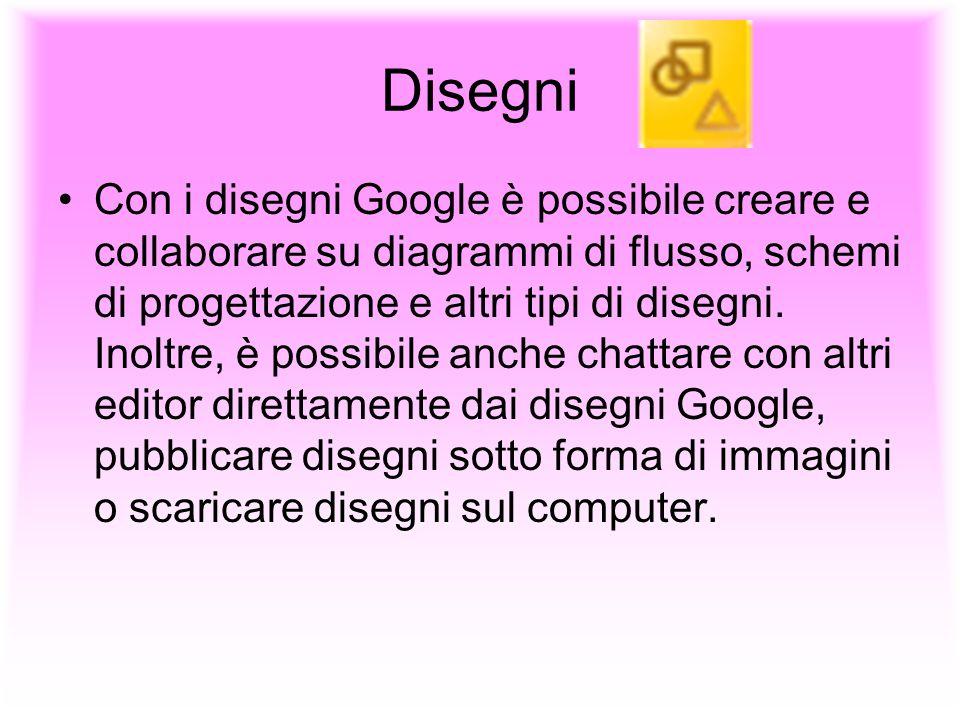 Disegni Con i disegni Google è possibile creare e collaborare su diagrammi di flusso, schemi di progettazione e altri tipi di disegni. Inoltre, è poss
