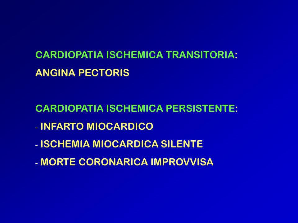 ANGINA PECTORIS OBIETTIVO DELLA TERAPIA: - AUMENTARE IL FLUSSO EMATICO CORONARICO - RIDURRE LE RICHIESTE CARDIACHE DI OSSIGENO FARMACI DISPONIBILI: - NITRITI E NITRATI - CALCIOANTAGONISTI -BLOCCANTI