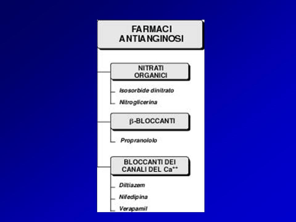 Le statine sono farmaci che vengono prescritti solo per i pazienti con patologie vascolari molto avanzate Vero Falso ESERCIZI