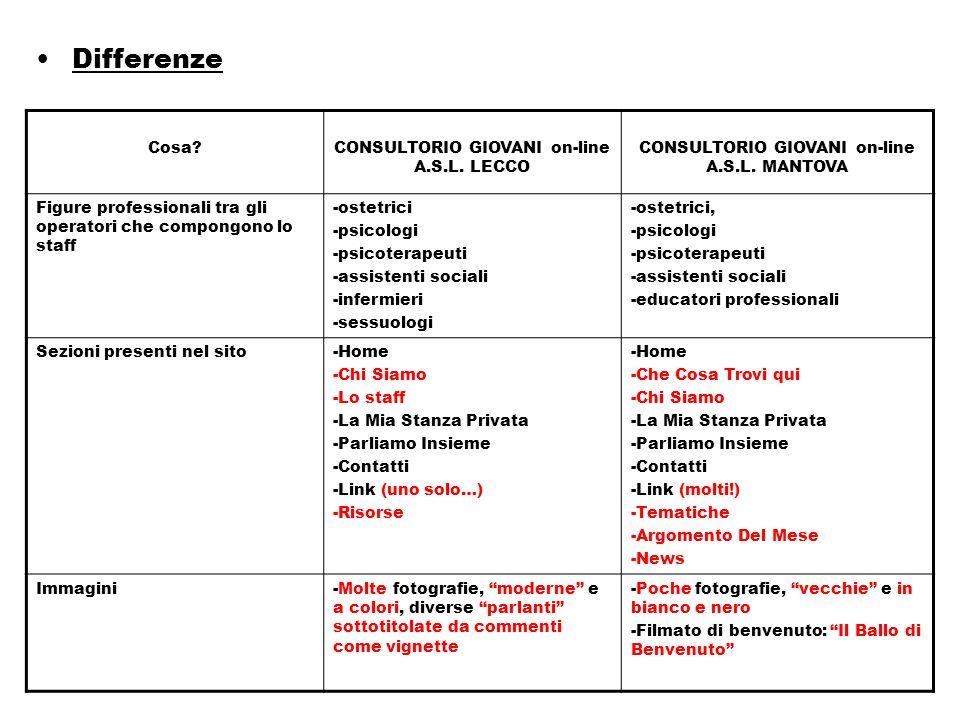 Differenze Cosa?CONSULTORIO GIOVANI on-line A.S.L. LECCO CONSULTORIO GIOVANI on-line A.S.L. MANTOVA Figure professionali tra gli operatori che compong