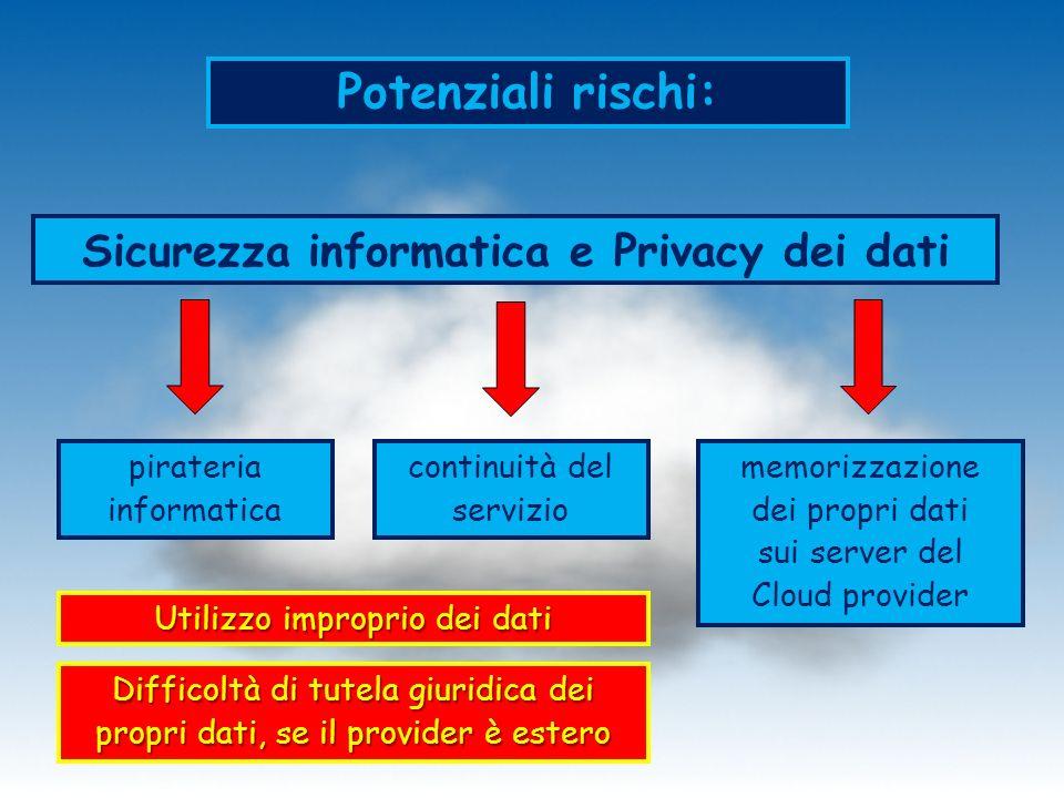 Potenziali rischi: Sicurezza informatica e Privacy dei dati pirateria informatica memorizzazione dei propri dati sui server del Cloud provider continuità del servizio Utilizzo improprio dei dati Difficoltà di tutela giuridica dei propri dati, se il provider è estero