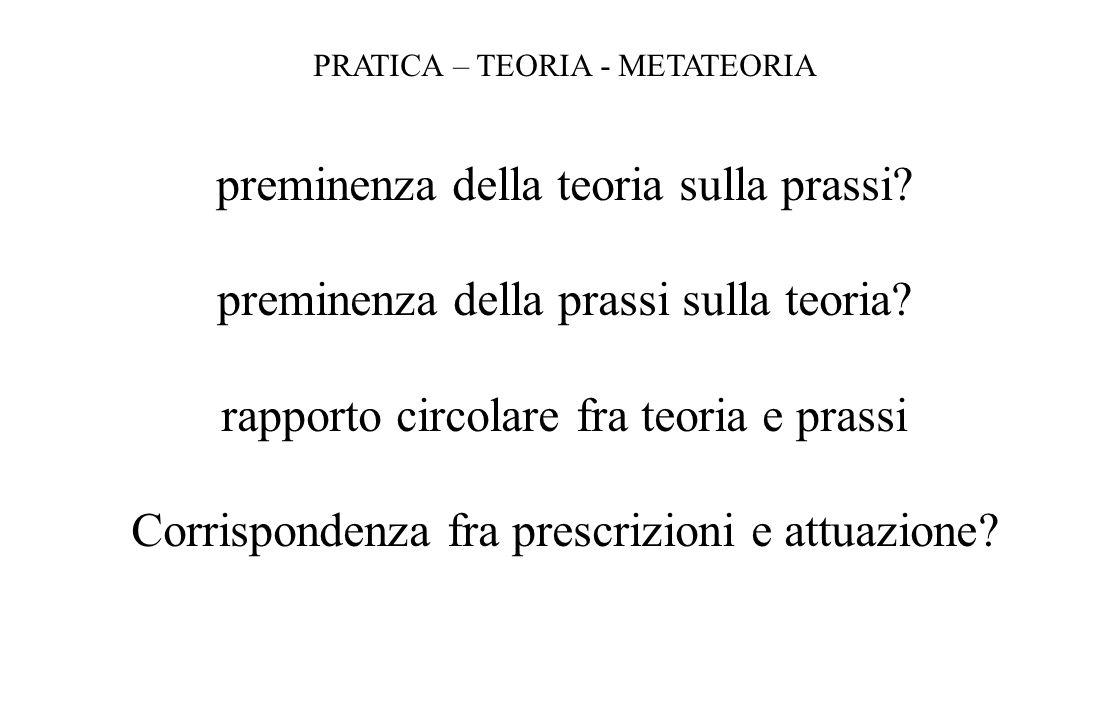 PRATICA – TEORIA - METATEORIA preminenza della teoria sulla prassi.