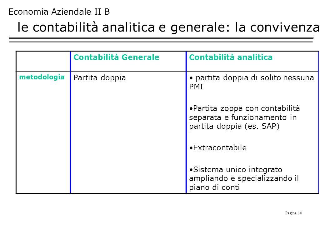 Pagina 10 Economia Aziendale II B le contabilità analitica e generale: la convivenza Contabilità GeneraleContabilità analitica metodologia Partita dop
