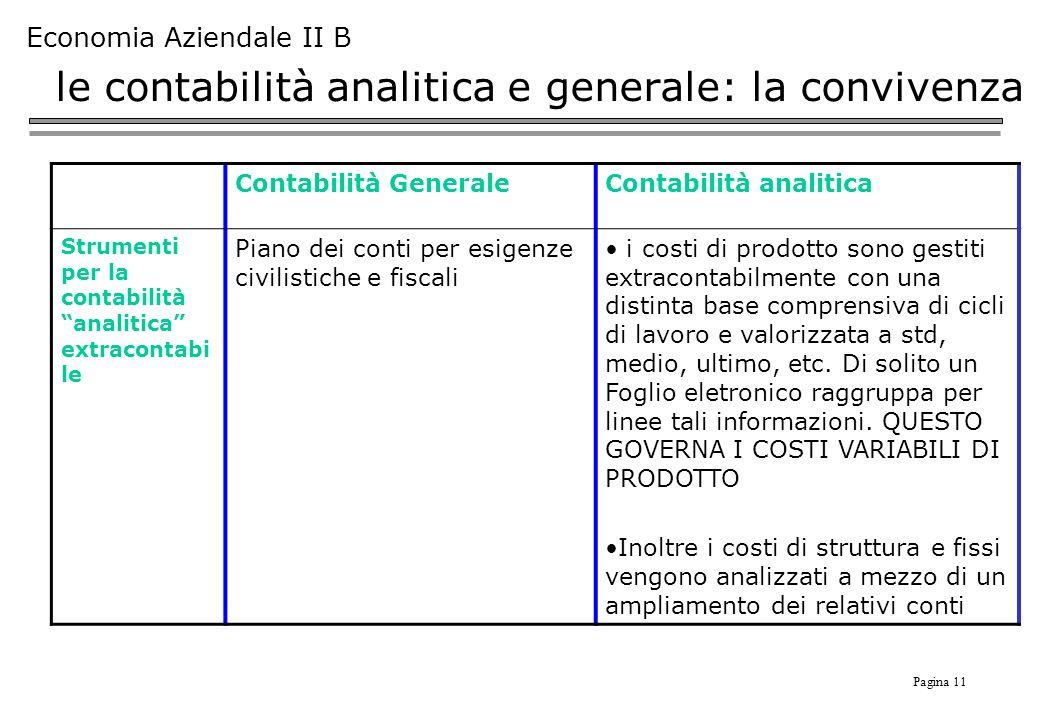 Pagina 11 Economia Aziendale II B le contabilità analitica e generale: la convivenza Contabilità GeneraleContabilità analitica Strumenti per la contab