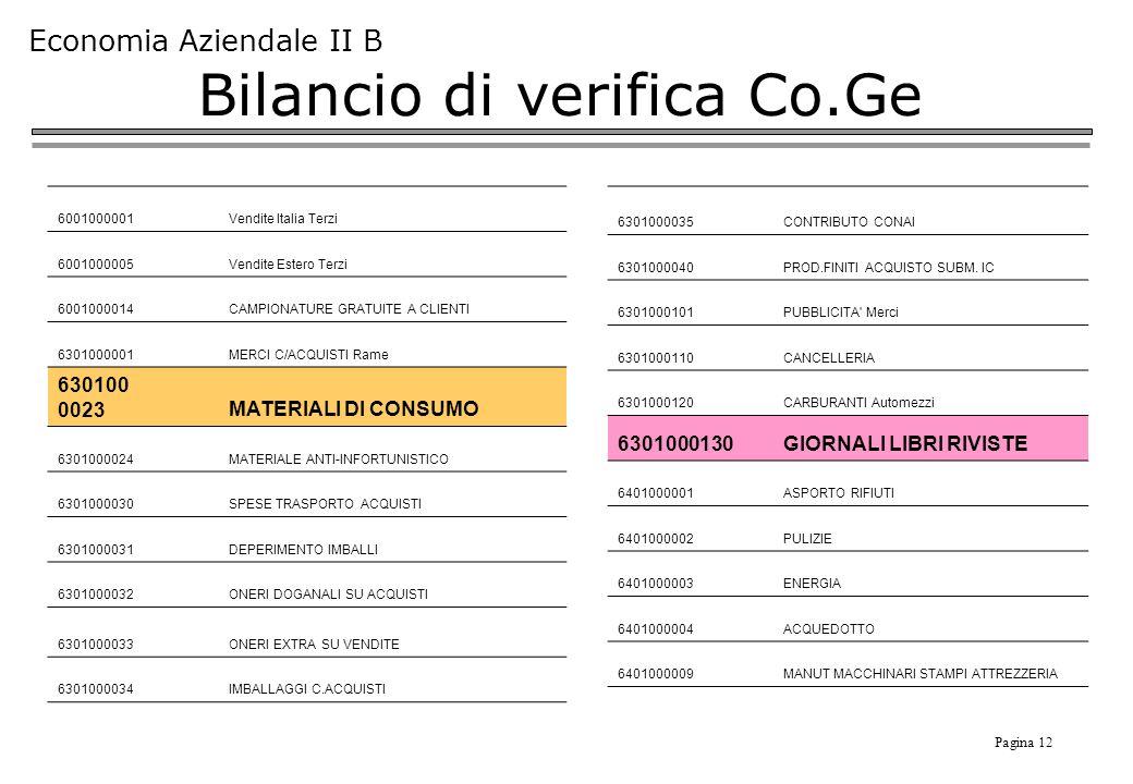 Pagina 12 Economia Aziendale II B Bilancio di verifica Co.Ge 6001000001Vendite Italia Terzi 6001000005Vendite Estero Terzi 6001000014CAMPIONATURE GRAT