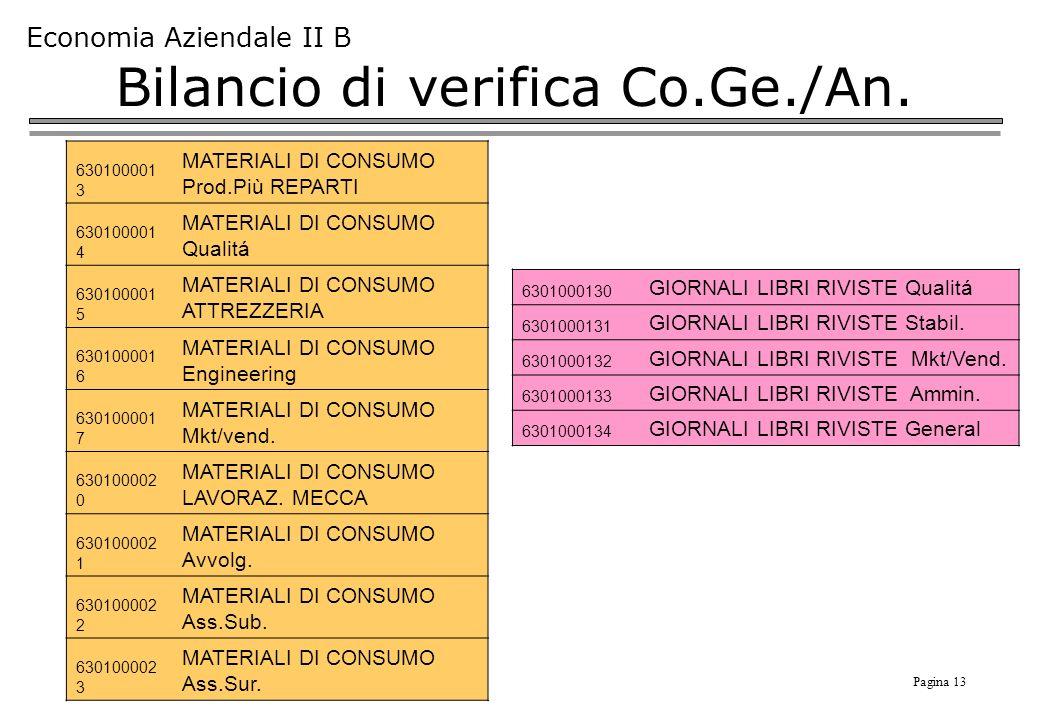 Pagina 13 Economia Aziendale II B Bilancio di verifica Co.Ge./An. 630100001 3 MATERIALI DI CONSUMO Prod.Più REPARTI 630100001 4 MATERIALI DI CONSUMO Q