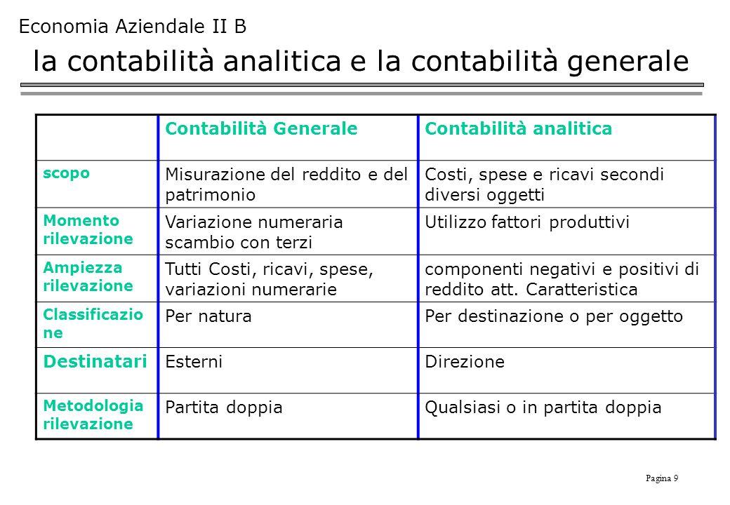 Pagina 9 Economia Aziendale II B la contabilità analitica e la contabilità generale Contabilità GeneraleContabilità analitica scopo Misurazione del re
