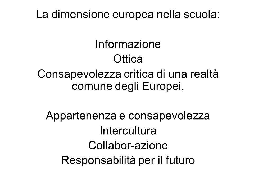 La dimensione europea nella scuola: Informazione Ottica Consapevolezza critica di una realtà comune degli Europei, Appartenenza e consapevolezza Inter