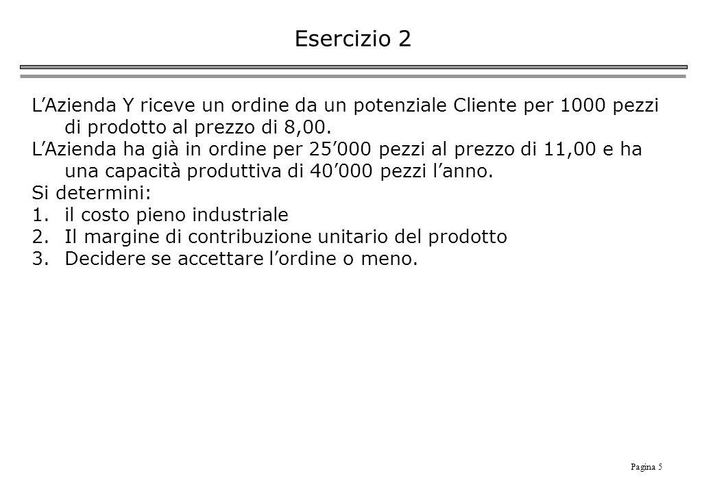 Pagina 5 Esercizio 2 LAzienda Y riceve un ordine da un potenziale Cliente per 1000 pezzi di prodotto al prezzo di 8,00.