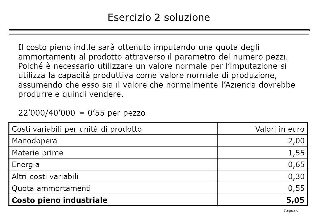 Pagina 6 Esercizio 2 soluzione Il costo pieno ind.le sarà ottenuto imputando una quota degli ammortamenti al prodotto attraverso il parametro del numero pezzi.