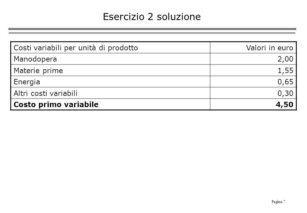 Pagina 7 Esercizio 2 soluzione Costi variabili per unità di prodottoValori in euro Manodopera2,00 Materie prime1,55 Energia0,65 Altri costi variabili0,30 Costo primo variabile4,50