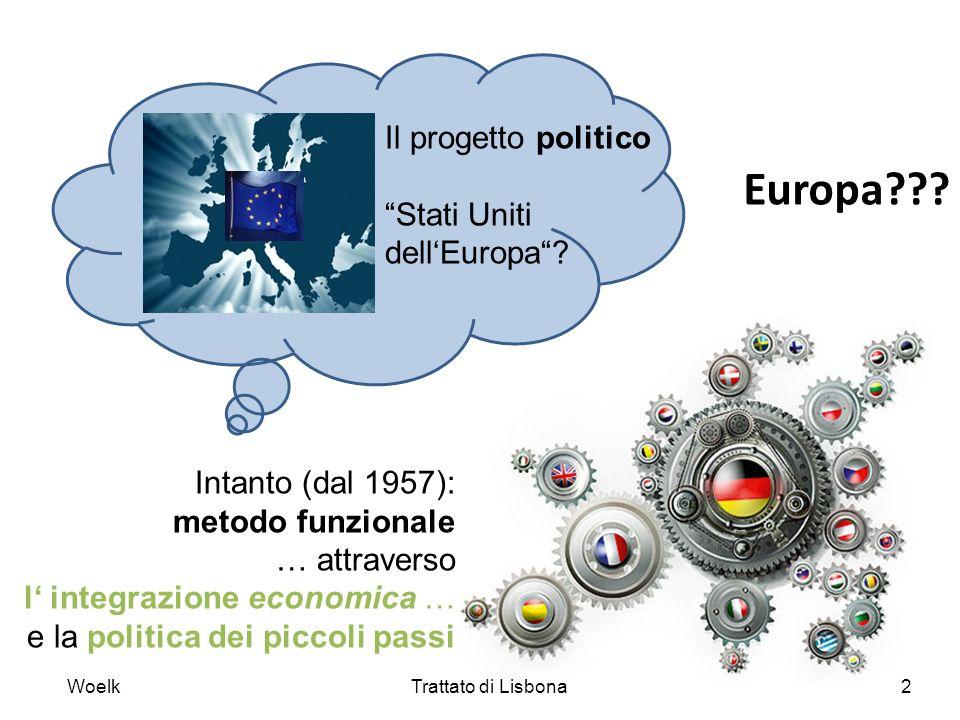 Intanto (dal 1957): metodo funzionale … attraverso l integrazione economica … e la politica dei piccoli passi Il progetto politico Stati Uniti dellEuropa.