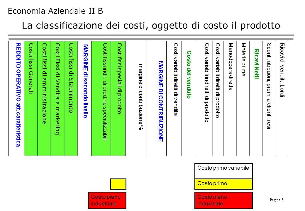 Pagina 5 Economia Aziendale II B La classificazione dei costi, oggetto di costo il prodotto REDDITO OPERATIVO att.