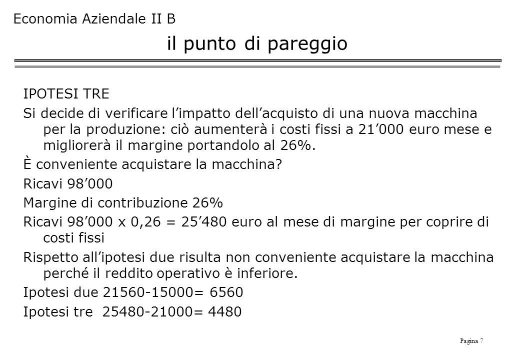 Pagina 7 Economia Aziendale II B il punto di pareggio IPOTESI TRE Si decide di verificare limpatto dellacquisto di una nuova macchina per la produzione: ciò aumenterà i costi fissi a 21000 euro mese e migliorerà il margine portandolo al 26%.