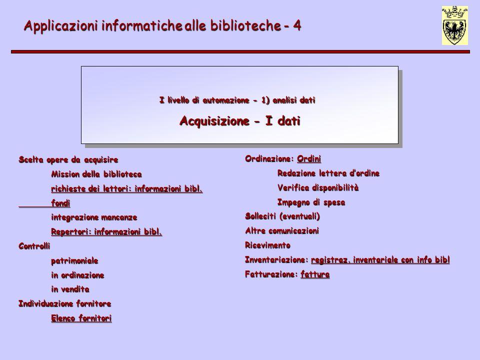 I livello di automazione - 1) analisi dati Acquisizione - I dati duplicati internamente Applicazioni informatiche alle biblioteche - 4 Scelta opere da acquisire Mission della biblioteca richieste dei lettori: informazioni bibl.