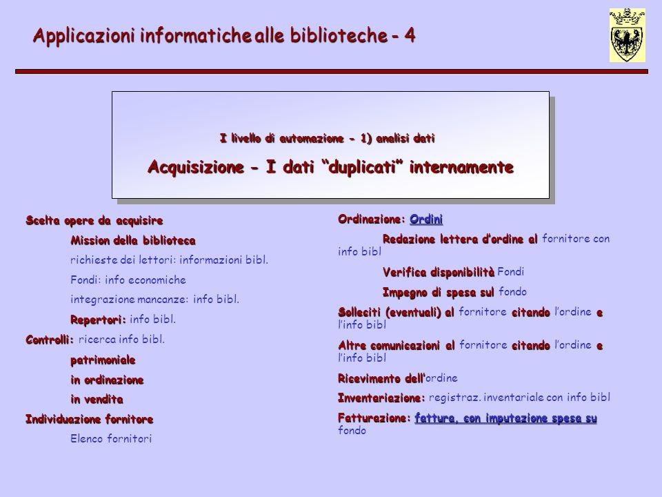 I livello di automazione - 1) analisi dei dati Gestione periodici Applicazioni informatiche alle biblioteche - 4 Controllo dellarrivo dei fascicoli - Elementi caratterizzanti - alta imprevedibilità degli arrivi - numerosi item non prevedibili (n.