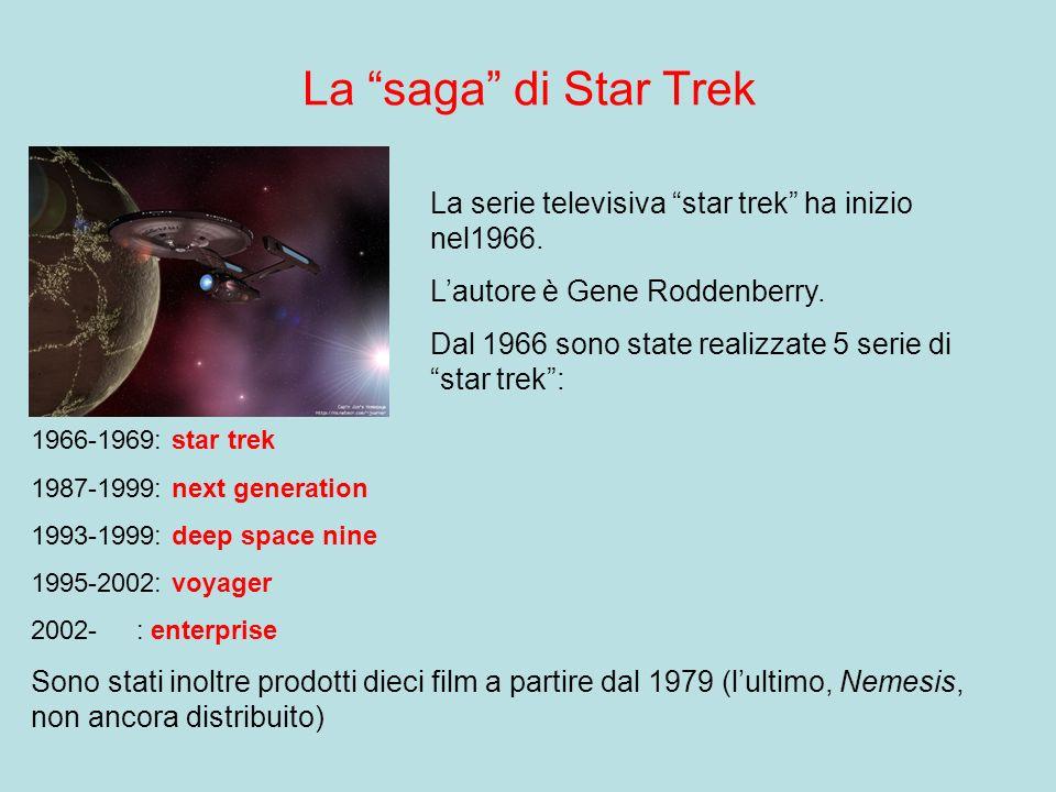La saga di Star Trek La serie televisiva star trek ha inizio nel1966. Lautore è Gene Roddenberry. Dal 1966 sono state realizzate 5 serie di star trek: