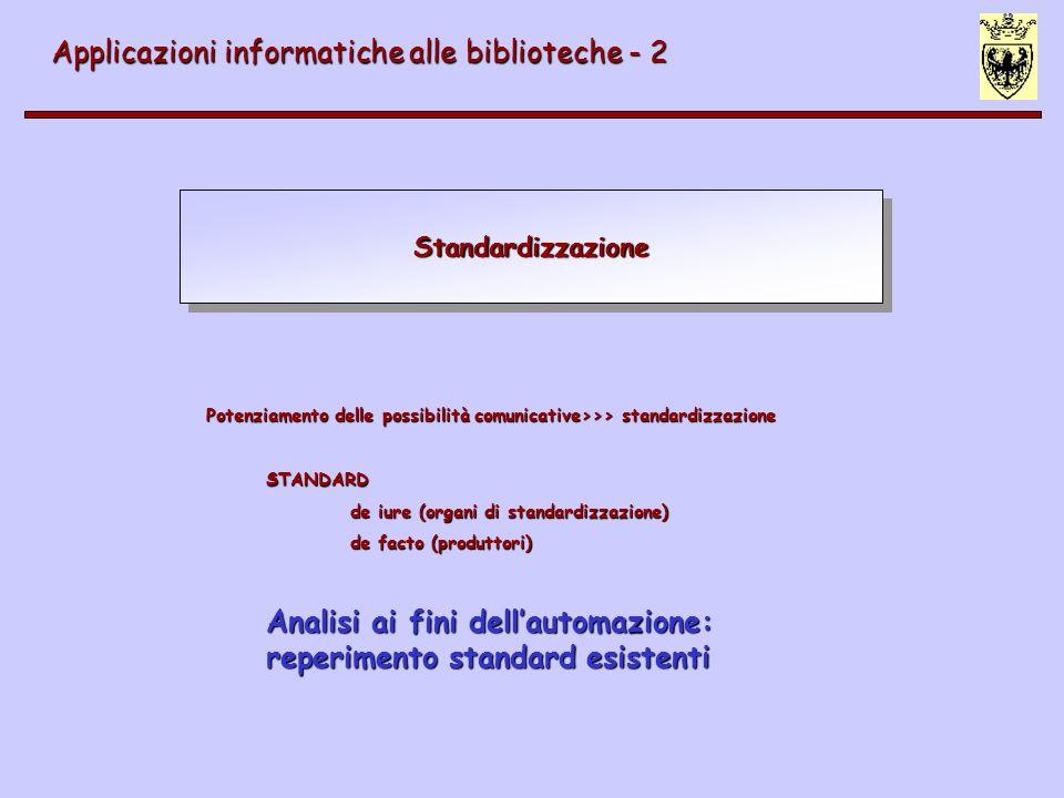 ISO/TC46 (www.iso.ch) SC 4 Applicazioni informatiche alle biblioteche - 2 Prestito interbibliotecario ISO 10160 ISO 10161 Set di caratteri per dati bibliografici ISO 5426 - alfabeto latino ISO 5427 - alfabeto cirillico ISO 5428 - alfabeto greco Recupero dellinformazione (Information retrieval) ISO 10162 ISO 10163