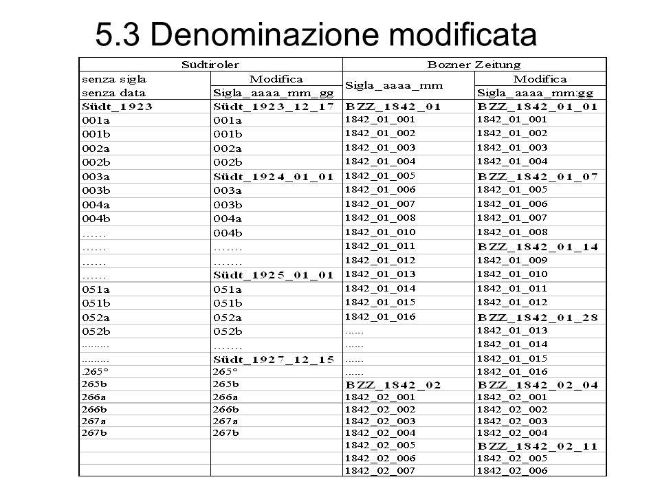5.3 Denominazione modificata