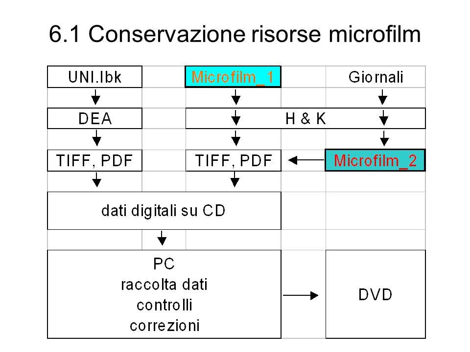 6.1 Conservazione risorse microfilm