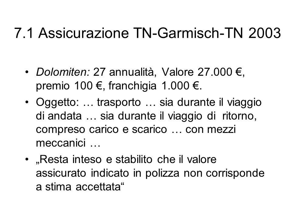 7.1 Assicurazione TN-Garmisch-TN 2003 Dolomiten: 27 annualità, Valore 27.000, premio 100, franchigia 1.000. Oggetto: … trasporto … sia durante il viag