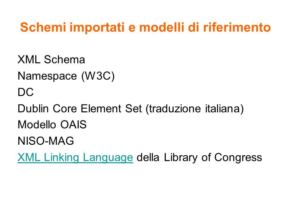 Schemi importati e modelli di riferimento XML Schema Namespace (W3C) DC Dublin Core Element Set (traduzione italiana) Modello OAIS NISO-MAG XML Linkin