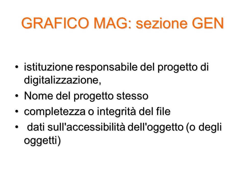 GRAFICO MAG: sezioneGEN GRAFICO MAG: sezione GEN istituzione responsabile del progetto di digitalizzazione,istituzione responsabile del progetto di di
