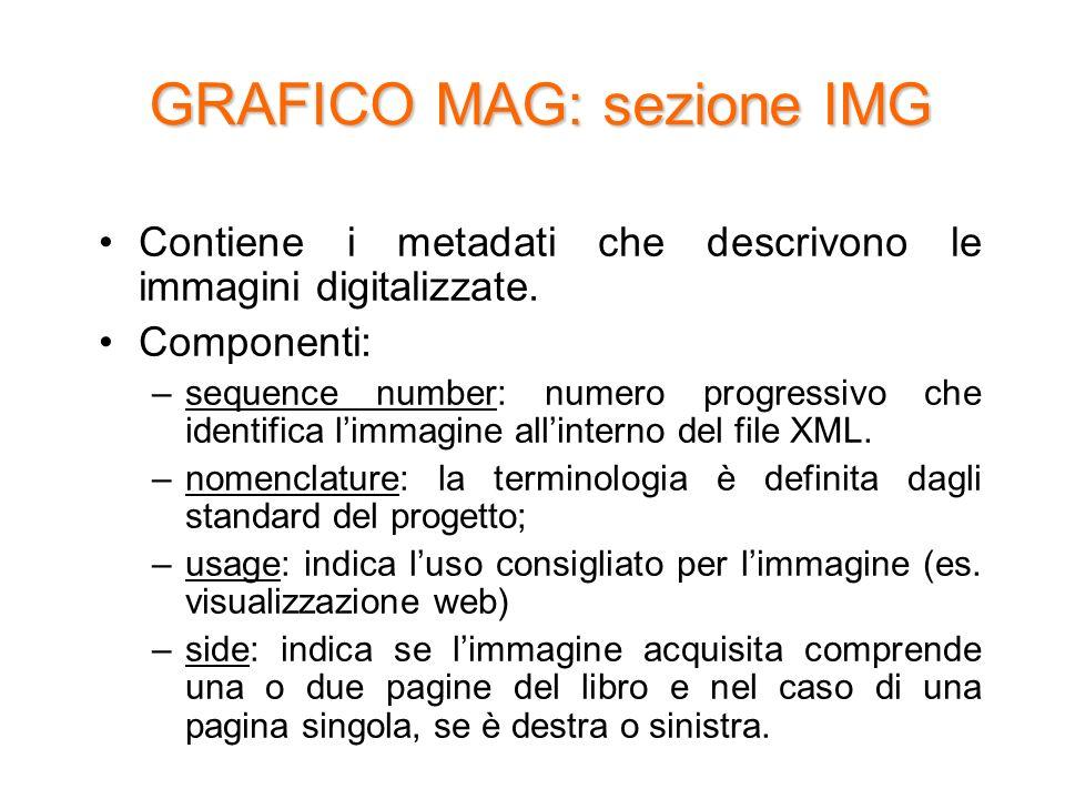Contiene i metadati che descrivono le immagini digitalizzate. Componenti: –sequence number: numero progressivo che identifica limmagine allinterno del