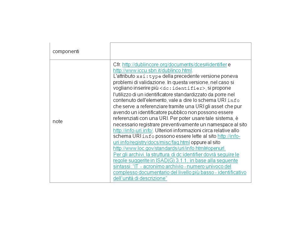 note Cfr. http://dublincore.org/documents/dces#identifier e http://www.iccu.sbn.it/dublinco.html. L'attributo xsi:type della precedente versione ponev
