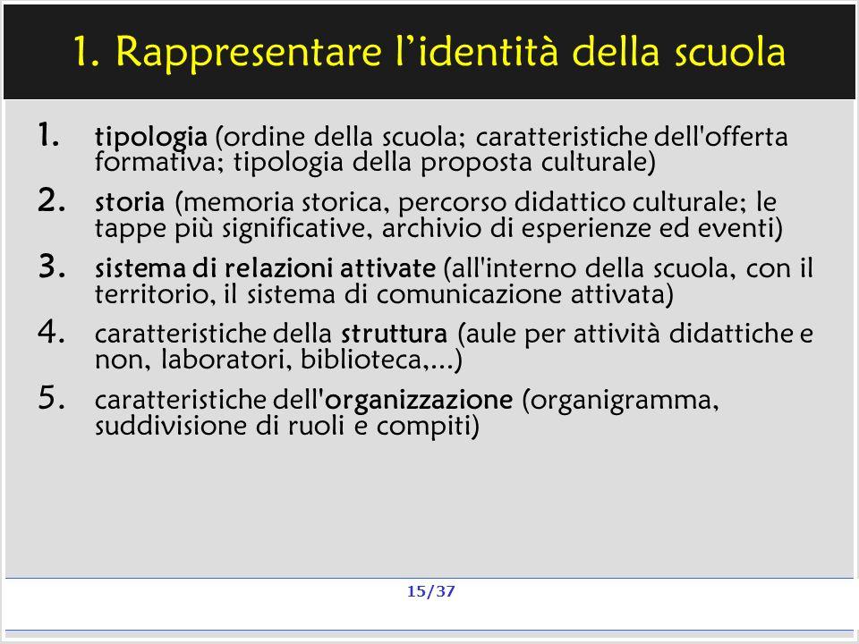 Milano, 20 e 23 nov 2006; 11 e 13 dic 2006 La qualità in un sito scolastico Alberto Ardizzone 15/37 1.