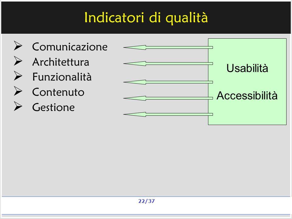 Milano, 20 e 23 nov 2006; 11 e 13 dic 2006 La qualità in un sito scolastico Alberto Ardizzone 22/37 Indicatori di qualità Comunicazione Architettura Funzionalità Contenuto Gestione Usabilità Accessibilità