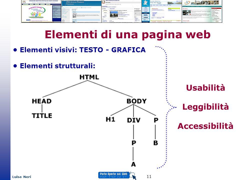 Luisa Neri 11 Elementi di una pagina web Elementi visivi: TESTO - GRAFICA Elementi strutturali: Usabilità Leggibilità Accessibilità