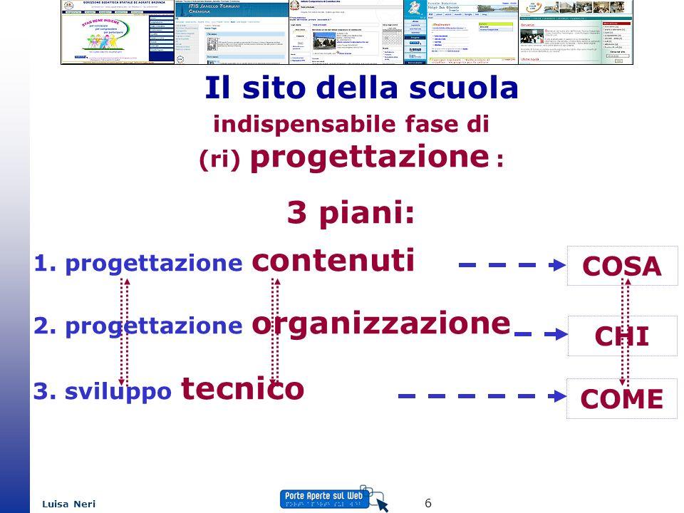Luisa Neri 6 Il sito della scuola indispensabile fase di (ri) progettazione : 3 piani: 1. progettazione contenuti 2. progettazione organizzazione 3. s