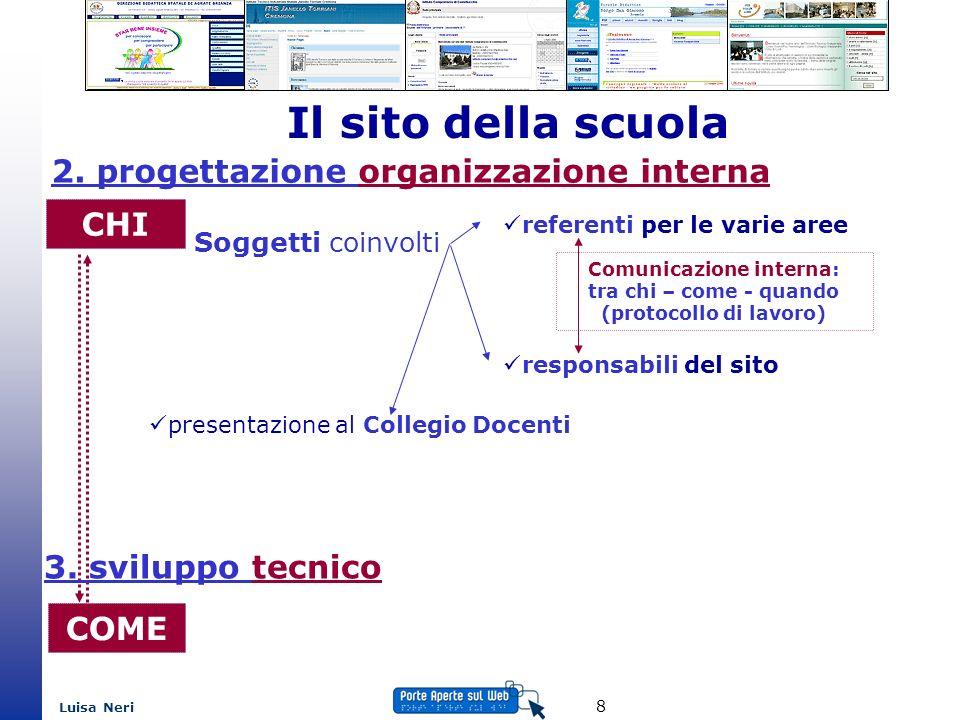 Luisa Neri 9 Il sito della scuola COME Ci sono le competenze per farlo .