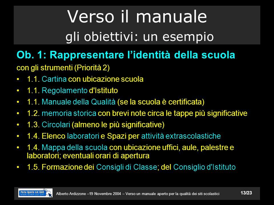 Alberto Ardizzone –19 Novembre 2004 – Verso un manuale aperto per la qualità dei siti scolastici 13/23 Verso il manuale gli obiettivi: un esempio Ob.
