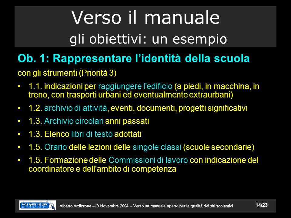 Alberto Ardizzone –19 Novembre 2004 – Verso un manuale aperto per la qualità dei siti scolastici 14/23 Verso il manuale gli obiettivi: un esempio Ob.