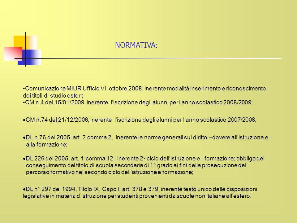 Comunicazione MIUR Ufficio VI, ottobre 2008, inerente modalità inserimento e riconoscimento dei titoli di studio esteri; CM n.4 del 15/01/2009, inerente liscrizione degli alunni per lanno scolastico 2008/2009; CM n.74 del 21/12/2006, inerente liscrizione degli alunni per lanno scolastico 2007/2008; DL n.76 del 2005, art.