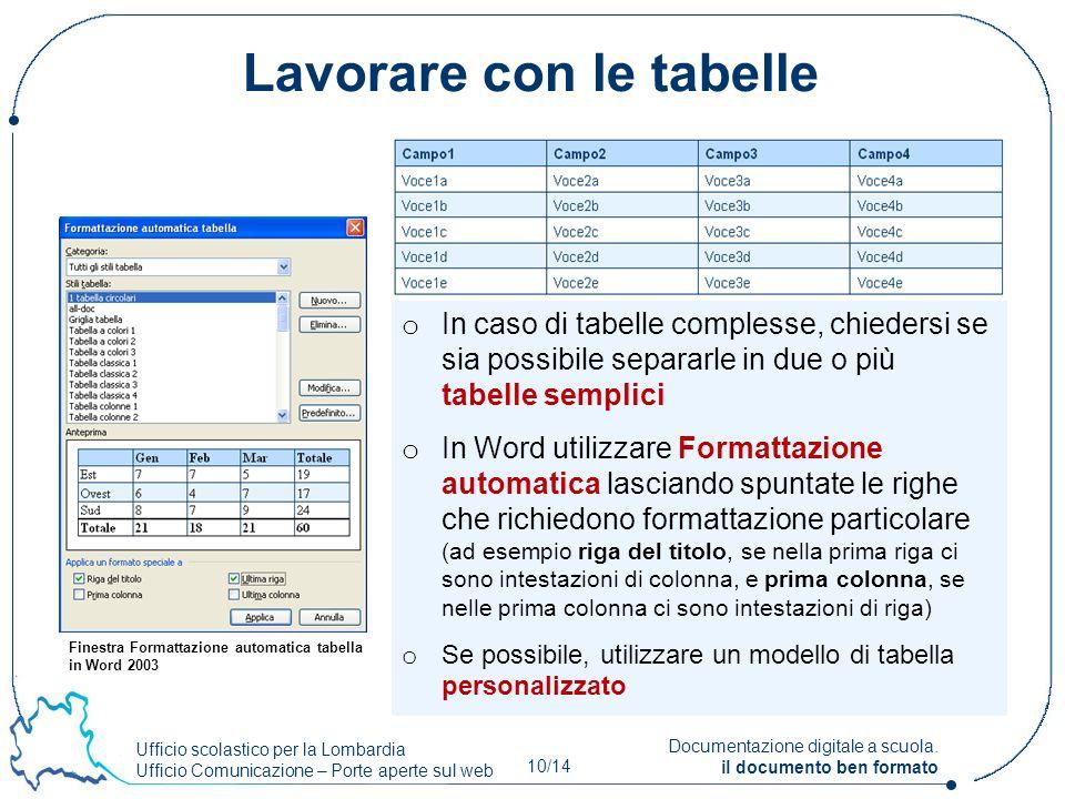 Ufficio scolastico per la Lombardia Ufficio Comunicazione – Porte aperte sul web 10/14 Documentazione digitale a scuola. il documento ben formato Lavo