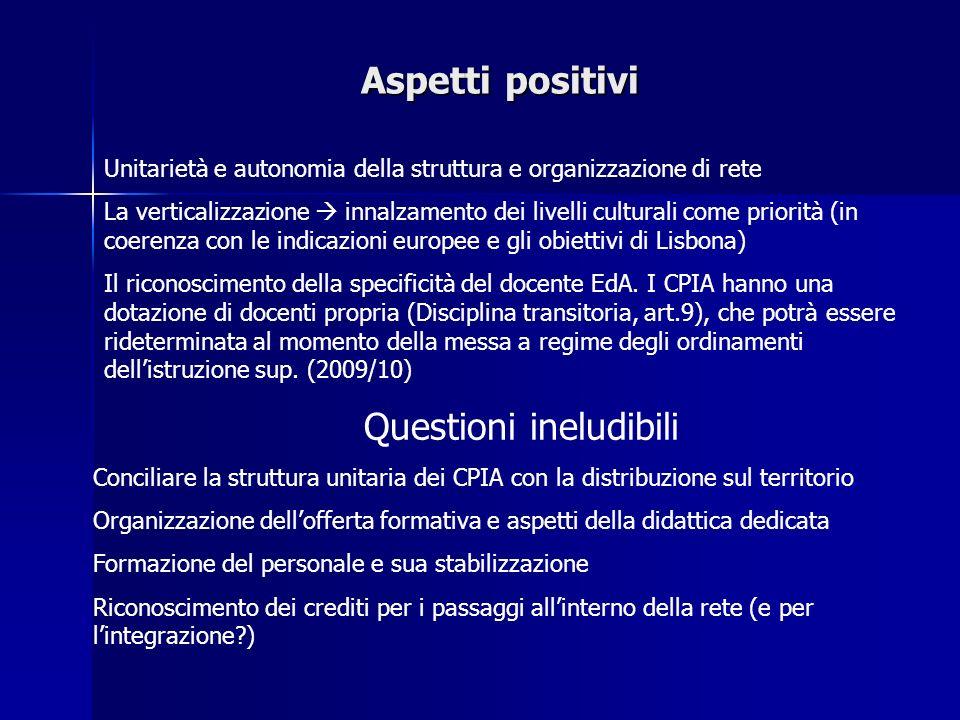 Aspetti positivi Unitarietà e autonomia della struttura e organizzazione di rete La verticalizzazione innalzamento dei livelli culturali come priorità